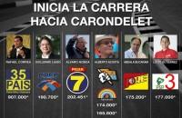 ecuador elecciones 2013