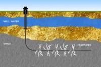 petroleo Fracking1