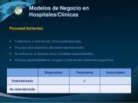 ch clinicas modelo de negocio